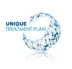 unique treatment plan graphic